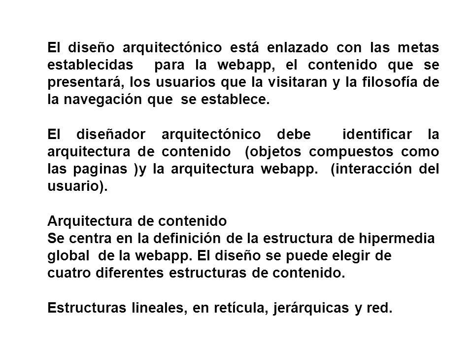 El diseño arquitectónico está enlazado con las metas establecidas para la webapp, el contenido que se presentará, los usuarios que la visitaran y la filosofía de la navegación que se establece.
