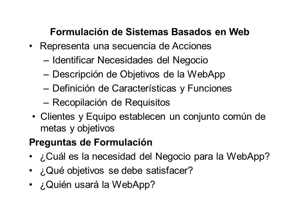 Formulación de Sistemas Basados en Web