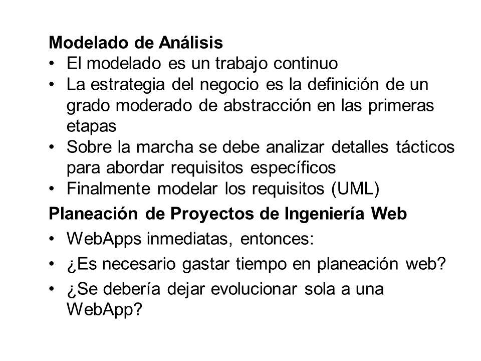 Modelado de Análisis El modelado es un trabajo continuo.