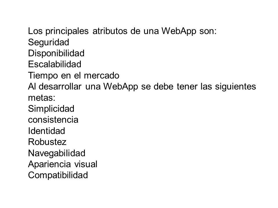 Los principales atributos de una WebApp son: Seguridad Disponibilidad Escalabilidad Tiempo en el mercado