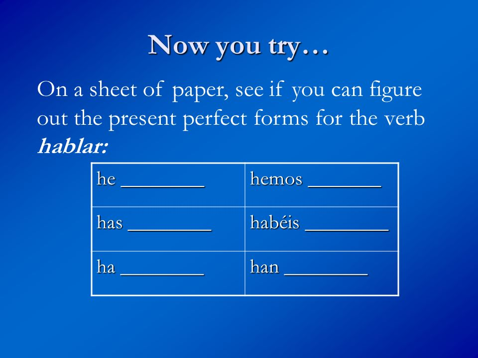 Now you try… On a sheet of paper, see if you can figure out the present perfect forms for the verb hablar: