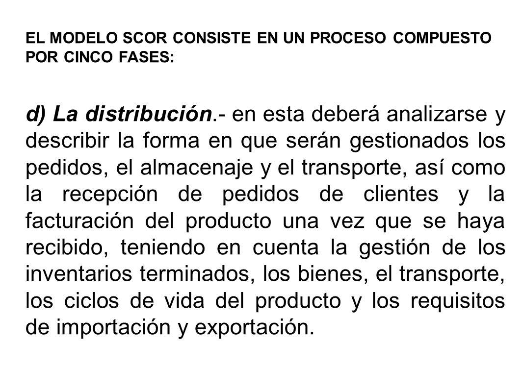 EL MODELO SCOR CONSISTE EN UN PROCESO COMPUESTO POR CINCO FASES: