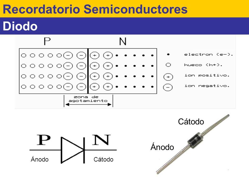 Recordatorio Semiconductores Diodo