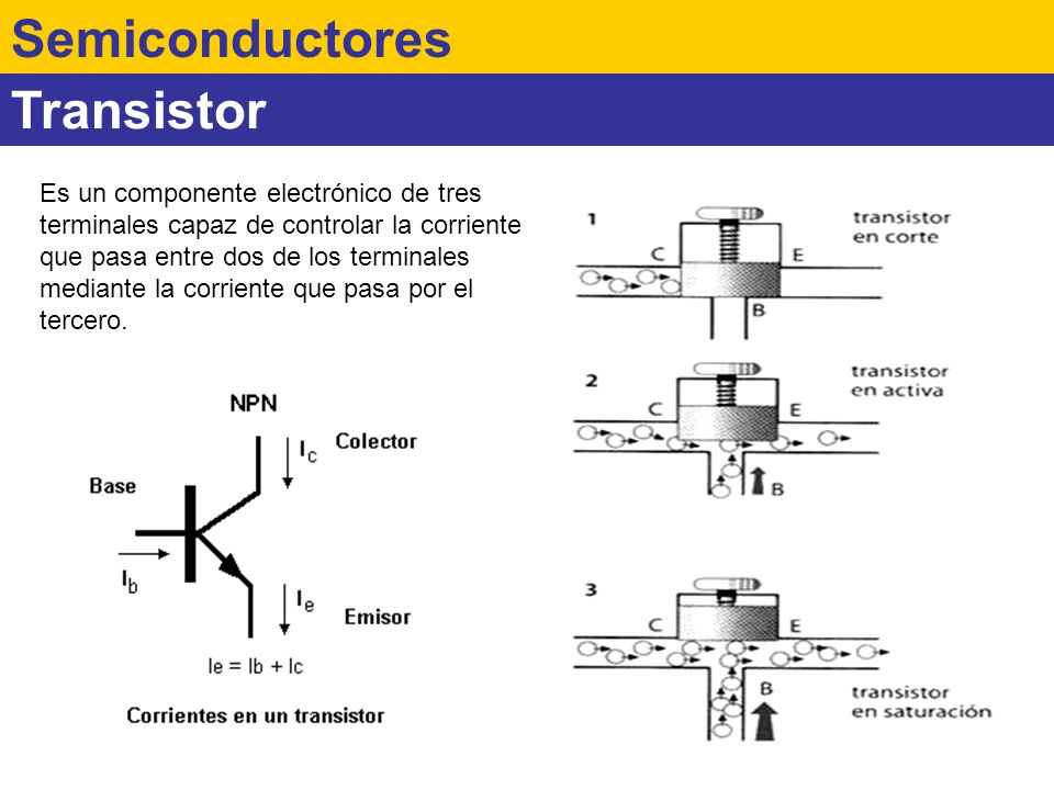 Semiconductores Transistor