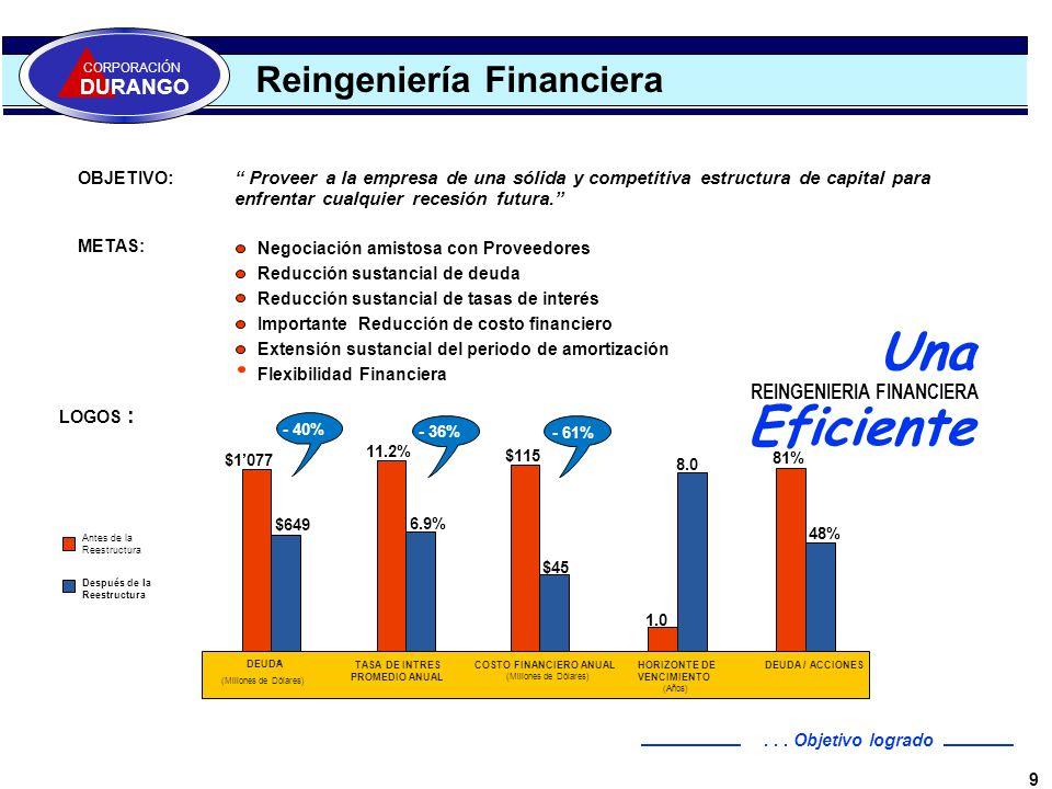 Una Eficiente Reingeniería Financiera DURANGO REINGENIERIA FINANCIERA