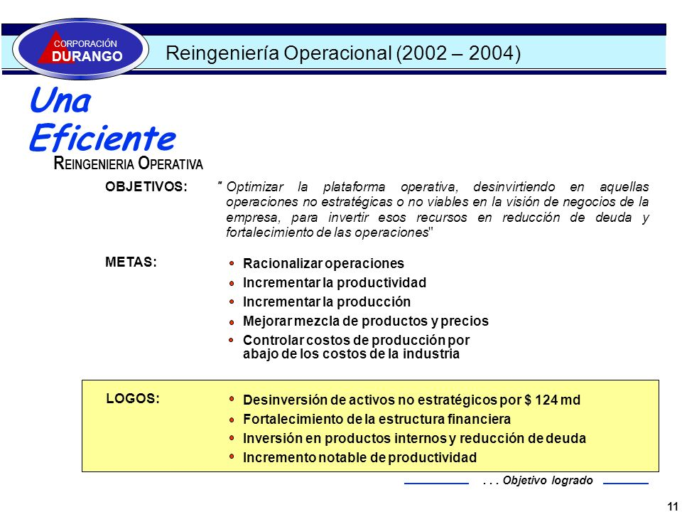 Una Eficiente Reingeniería Operacional (2002 – 2004)