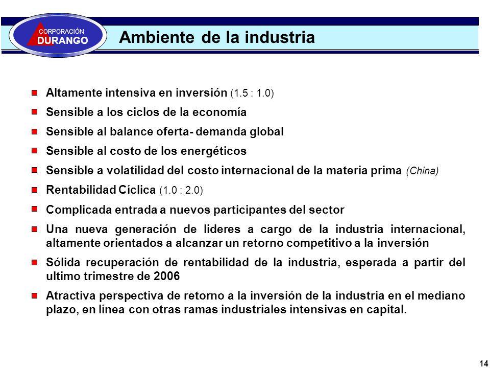 Ambiente de la industria