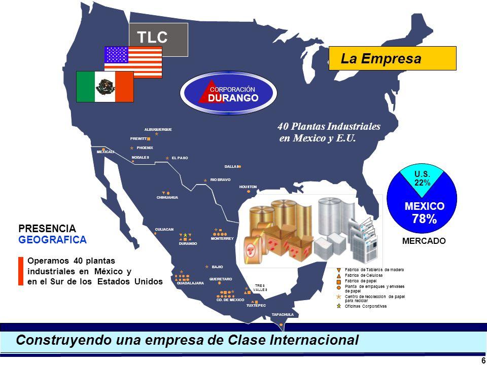 TLC La Empresa Construyendo una empresa de Clase Internacional 78%