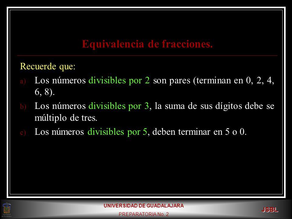 Equivalencia de fracciones.