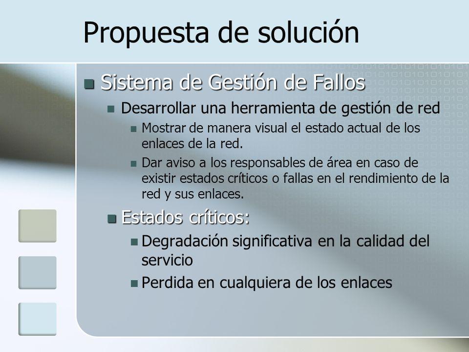 Propuesta de solución Sistema de Gestión de Fallos Estados críticos: