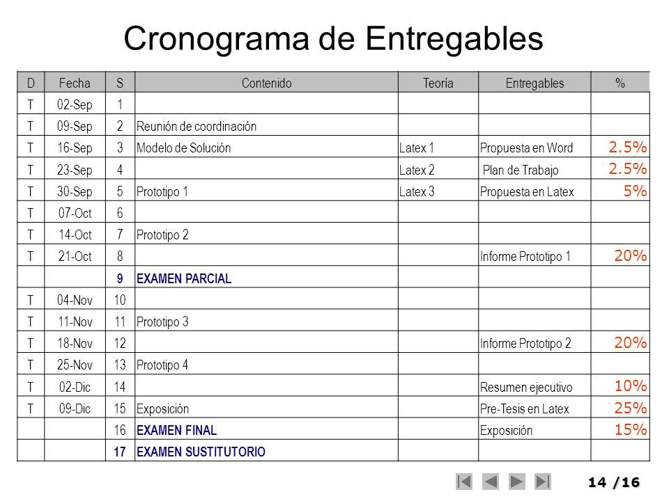 Cronograma de Entregables