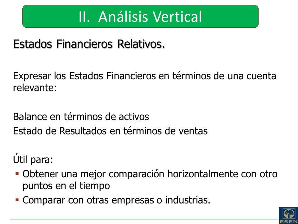 II. Análisis Vertical Estados Financieros Relativos.