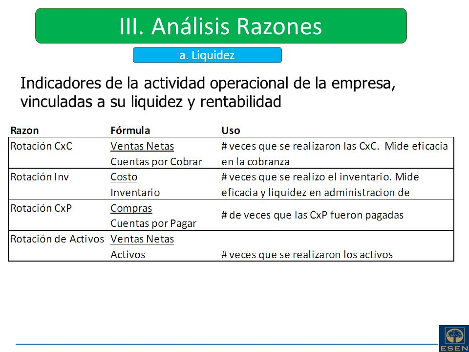 III. Análisis Razones a. Liquidez.