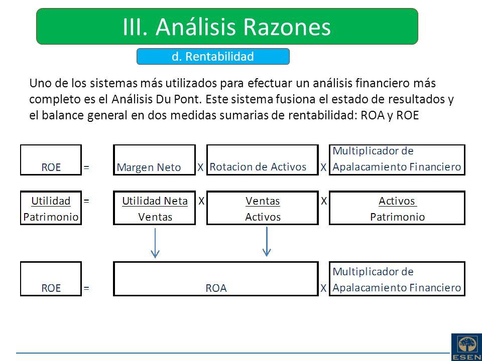 III. Análisis Razones d. Rentabilidad