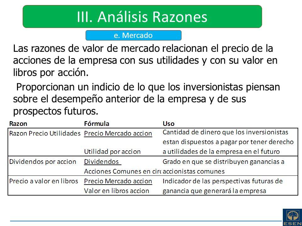 III. Análisis Razones e. Mercado.