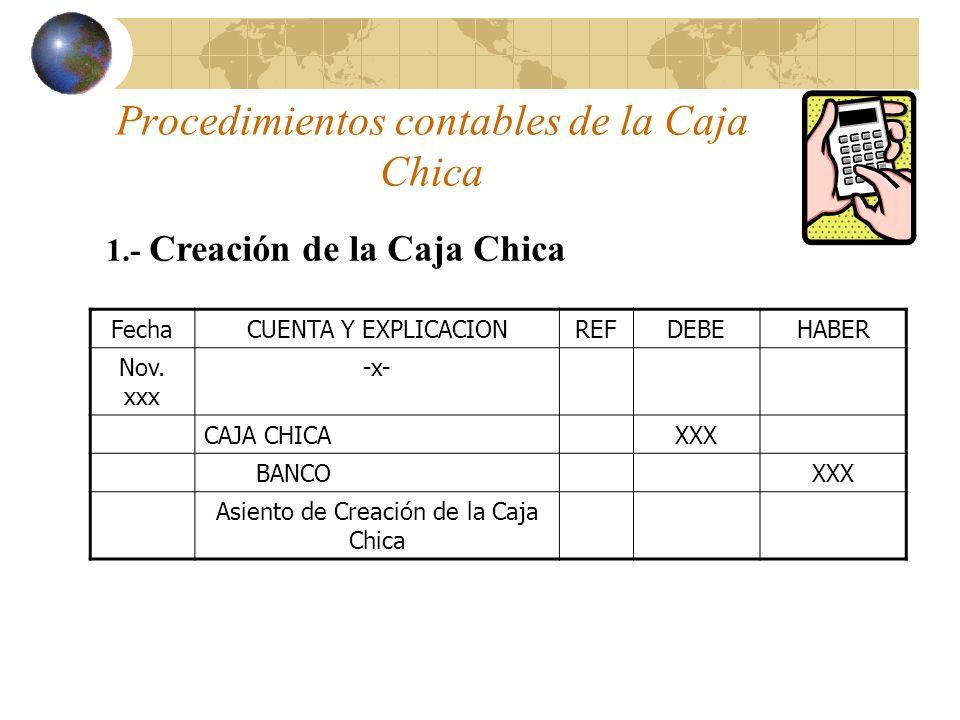 Procedimientos contables de la Caja Chica