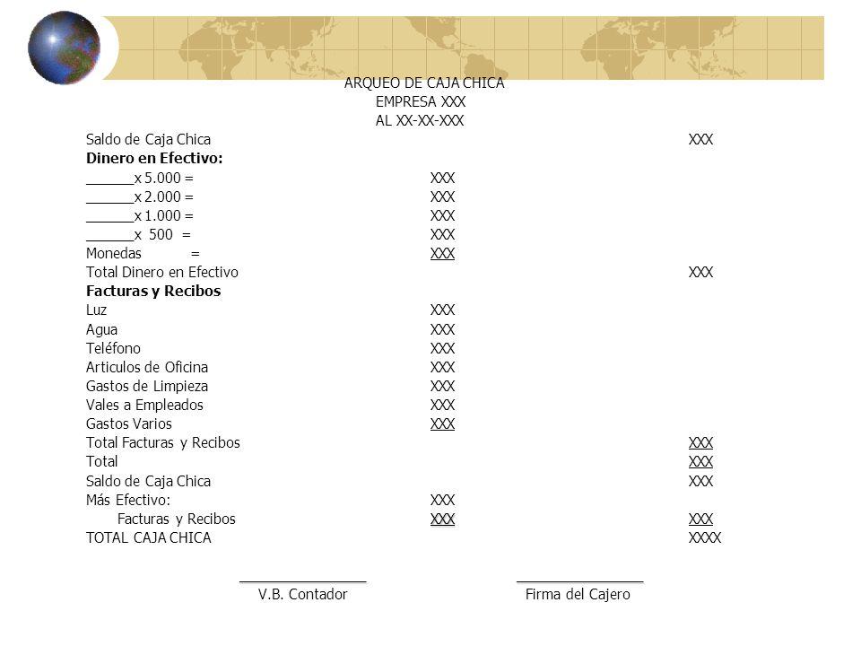 Total Dinero en Efectivo XXX Facturas y Recibos Luz XXX Agua XXX