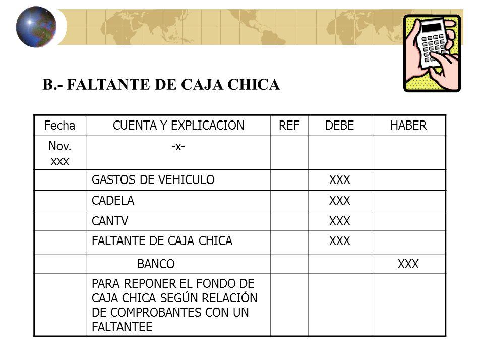 B.- FALTANTE DE CAJA CHICA