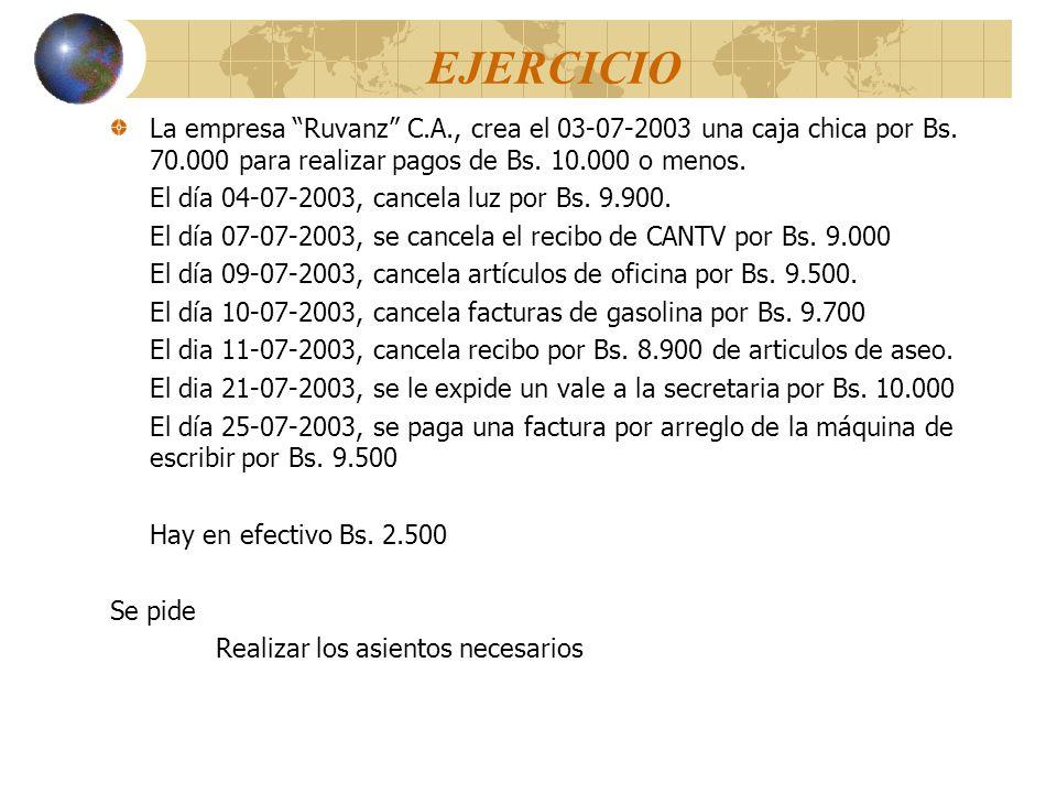EJERCICIO La empresa Ruvanz C.A., crea el 03-07-2003 una caja chica por Bs. 70.000 para realizar pagos de Bs. 10.000 o menos.
