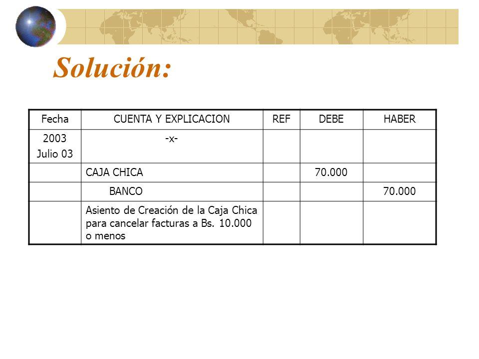 Solución: Fecha CUENTA Y EXPLICACION REF DEBE HABER 2003 Julio 03 -x-