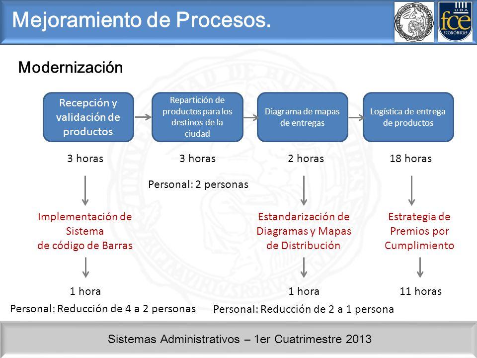 Mejoramiento de Procesos.