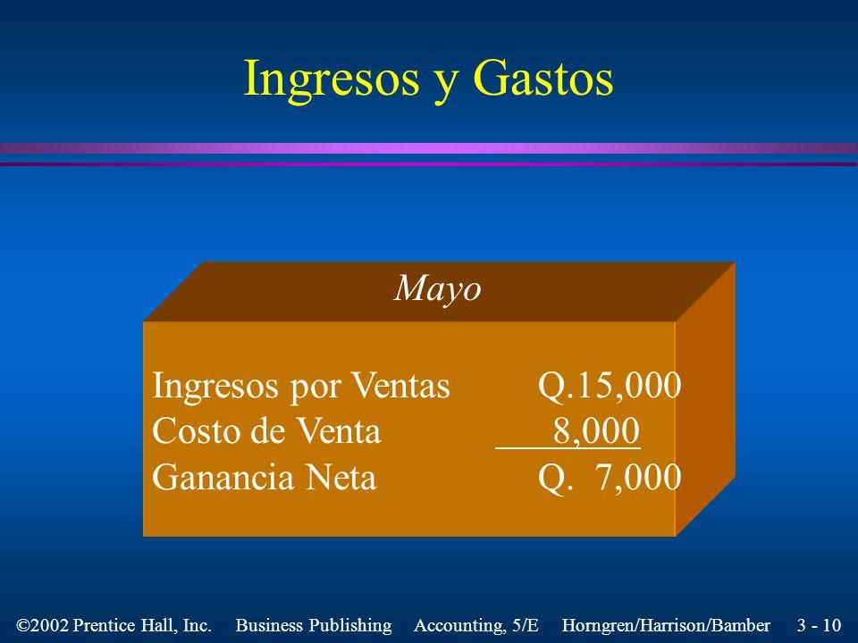 Ingresos y Gastos Mayo Ingresos por Ventas Q.15,000