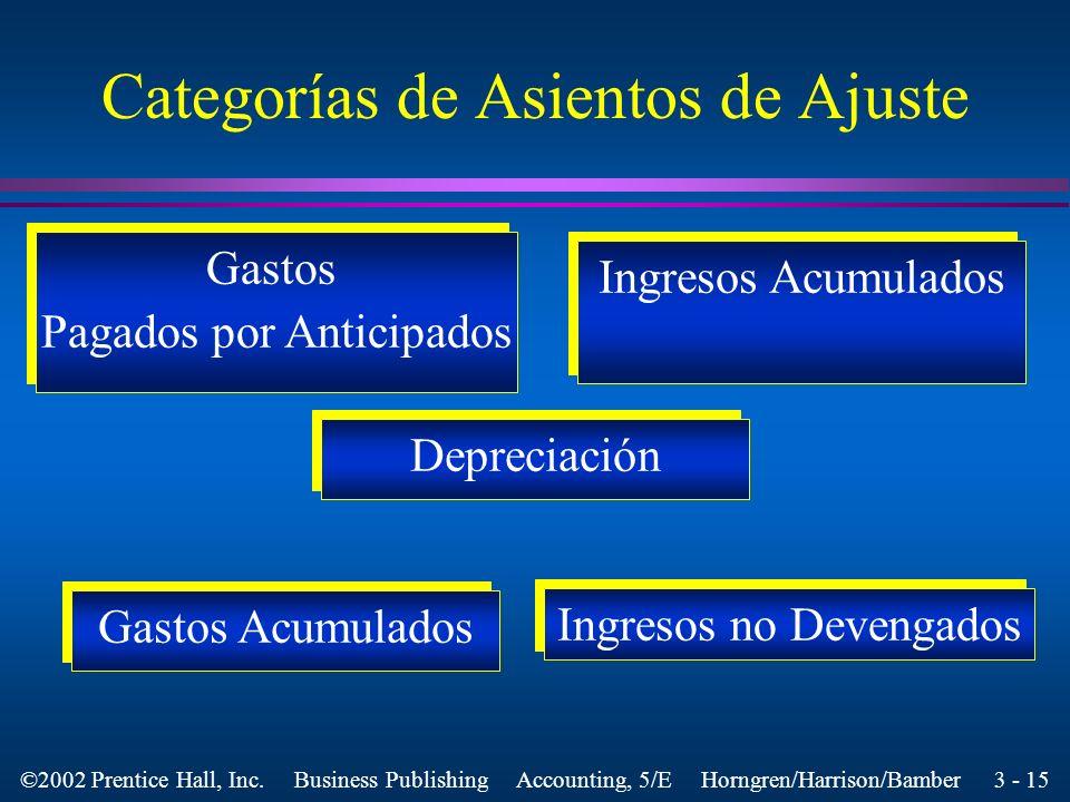 Categorías de Asientos de Ajuste