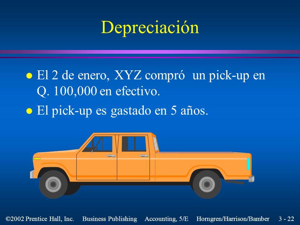 DepreciaciónEl 2 de enero, XYZ compró un pick-up en Q.