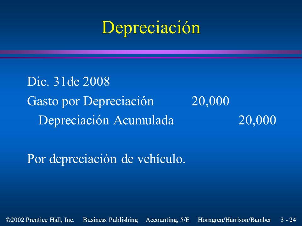 Depreciación Dic. 31de 2008 Gasto por Depreciación 20,000