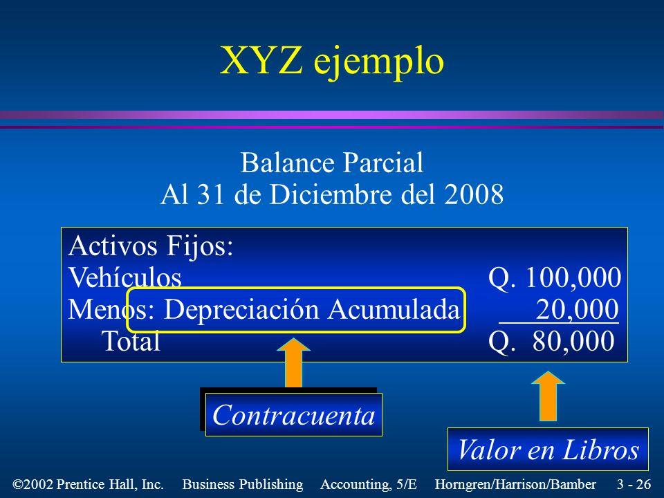 XYZ ejemplo Balance Parcial Al 31 de Diciembre del 2008 Activos Fijos:
