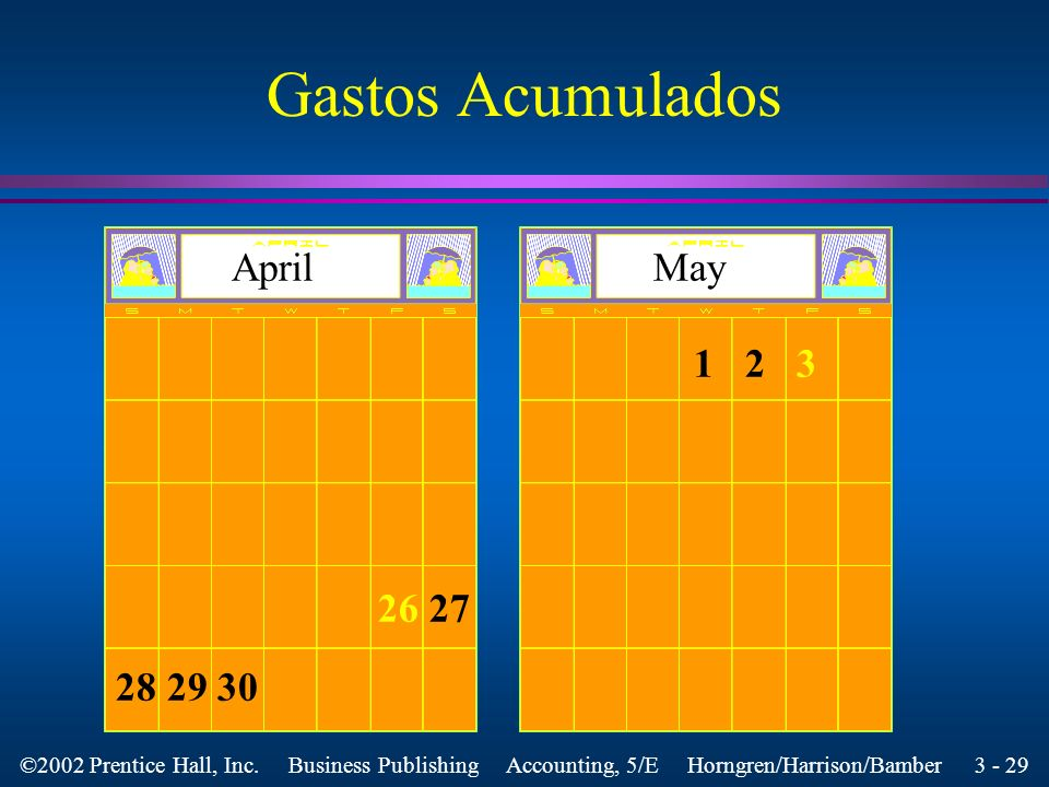 Gastos Acumulados April May 1 2 3 26 27 28 29 30