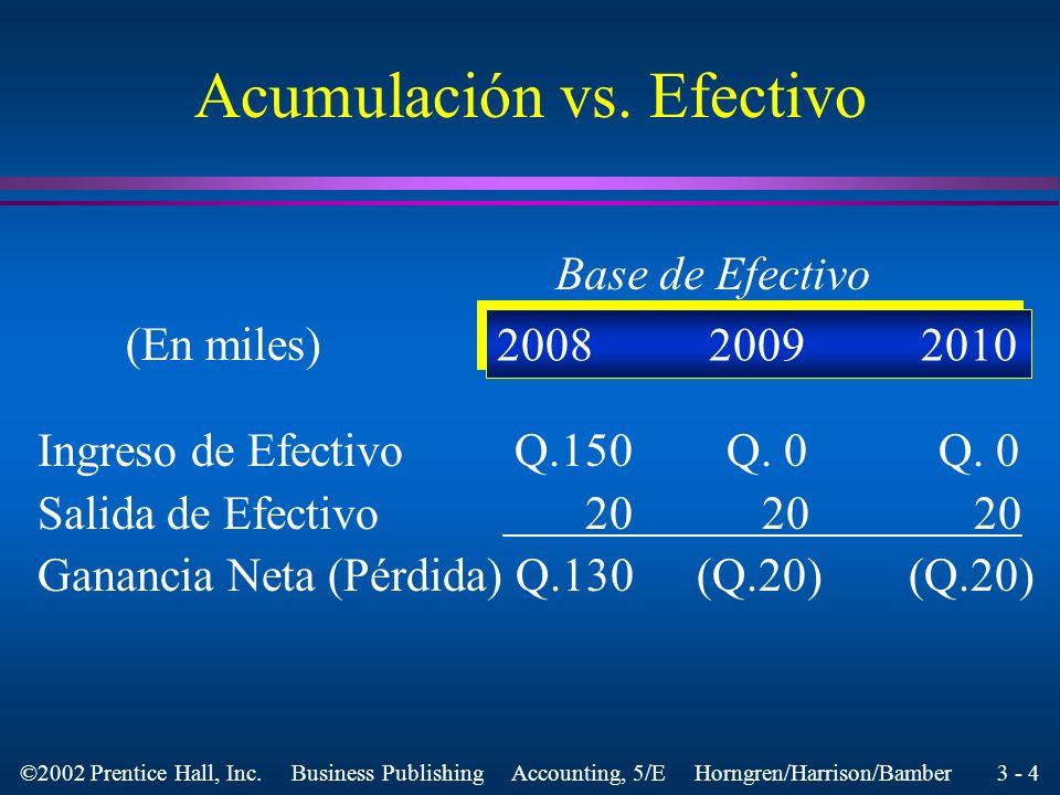 Acumulación vs. Efectivo