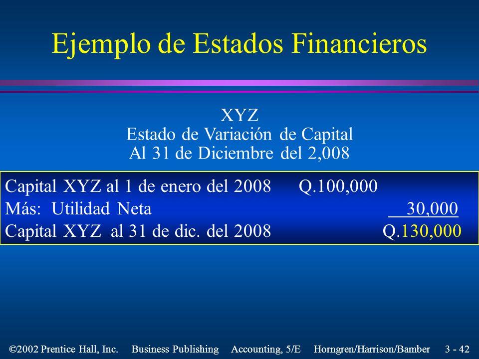 Ejemplo de Estados Financieros