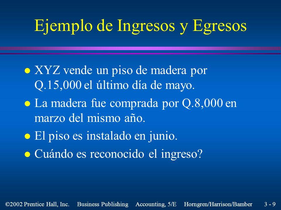 Ejemplo de Ingresos y Egresos