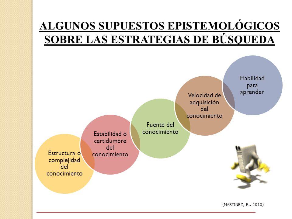 ALGUNOS SUPUESTOS EPISTEMOLÓGICOS SOBRE LAS ESTRATEGIAS DE BÚSQUEDA