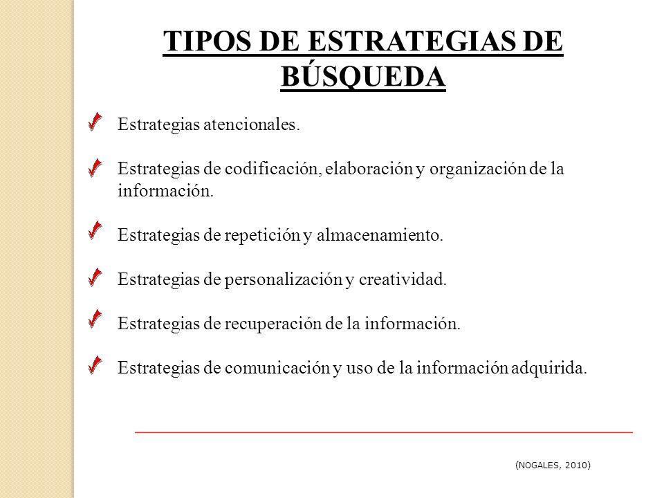 TIPOS DE ESTRATEGIAS DE BÚSQUEDA
