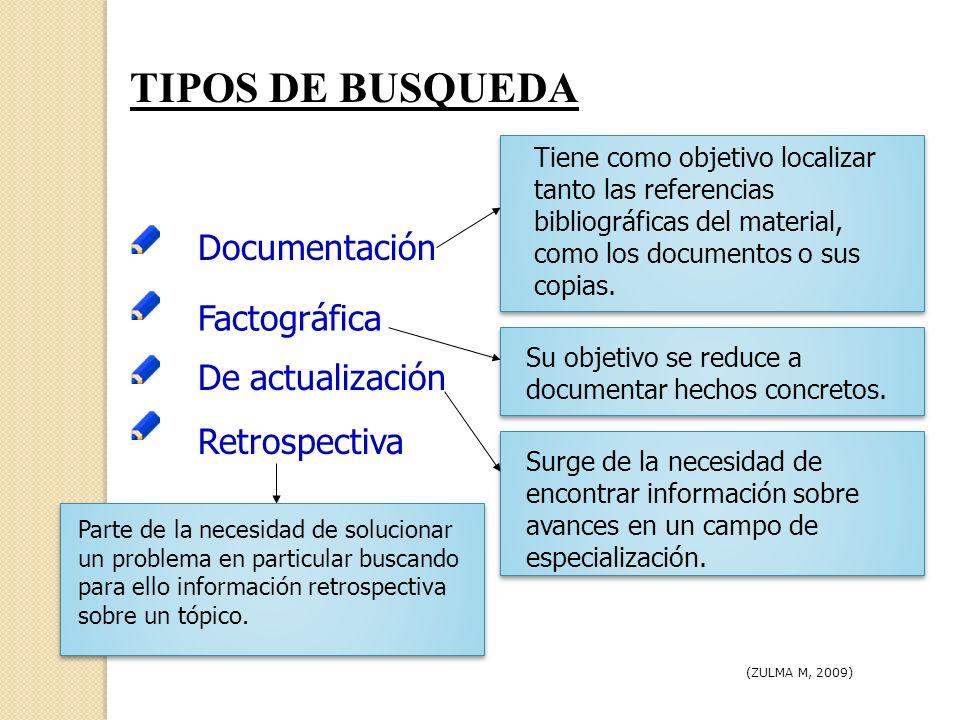 TIPOS DE BUSQUEDA Documentación Factográfica De actualización