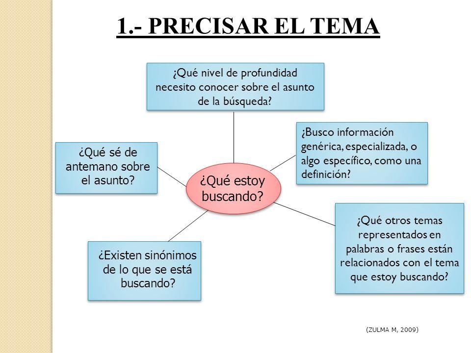 1.- PRECISAR EL TEMA ¿Qué estoy buscando
