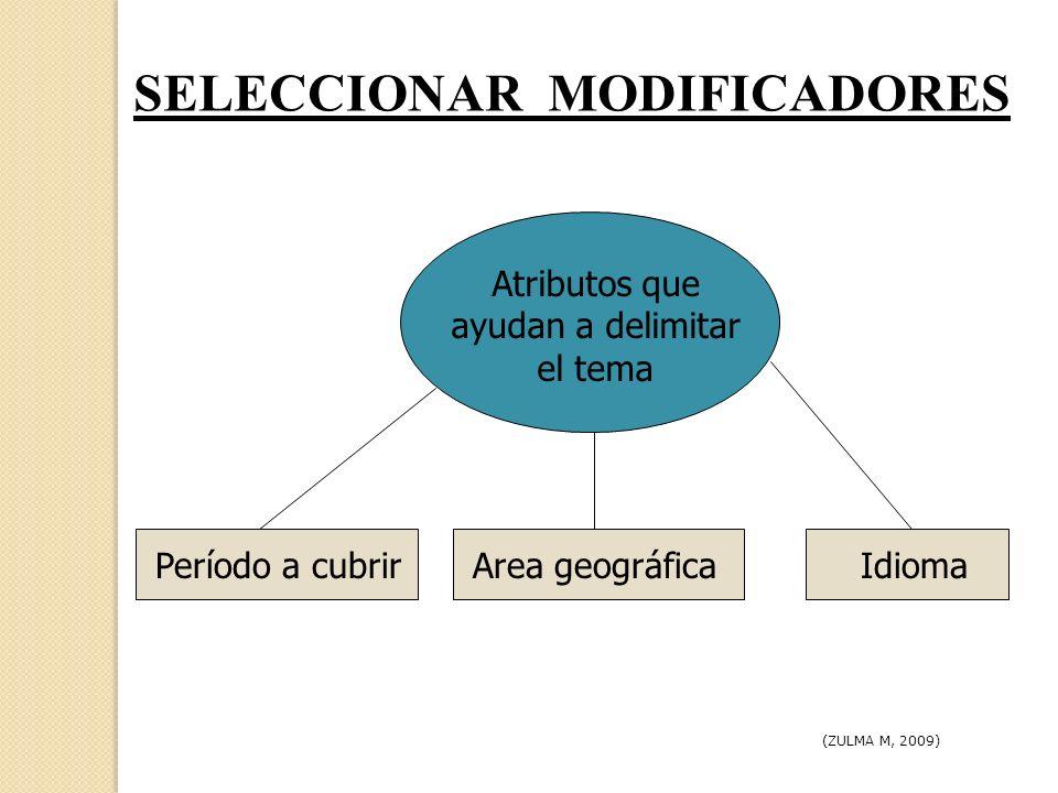 SELECCIONAR MODIFICADORES