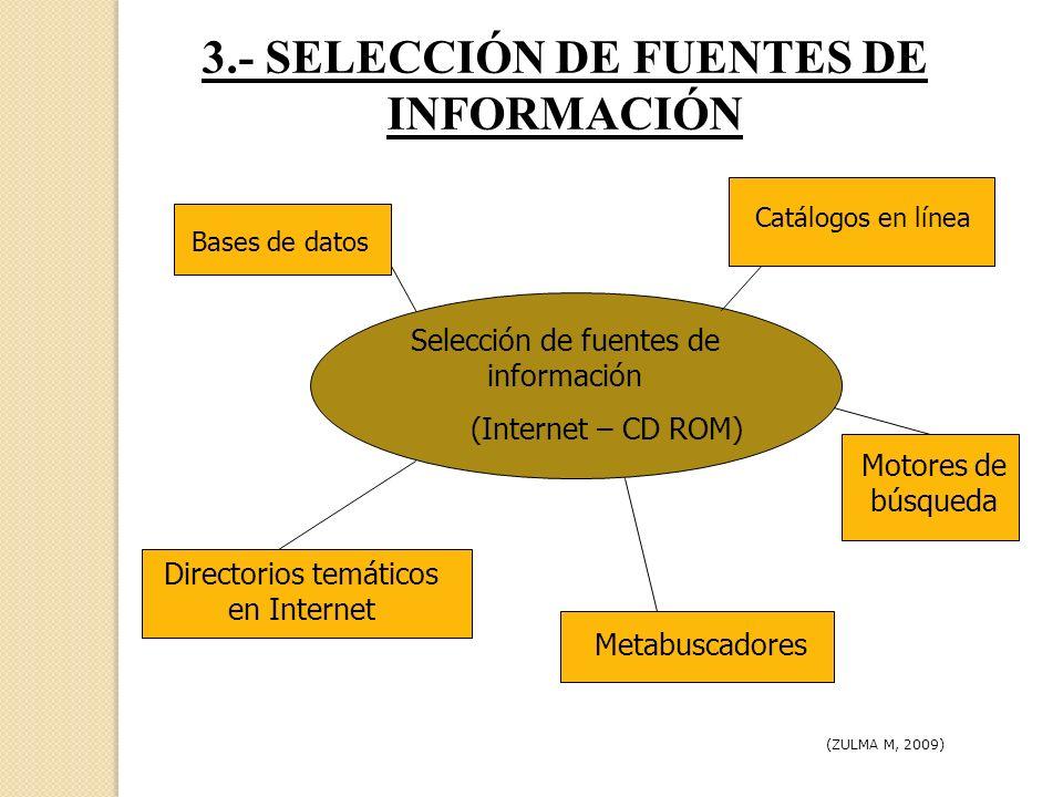 3.- SELECCIÓN DE FUENTES DE INFORMACIÓN