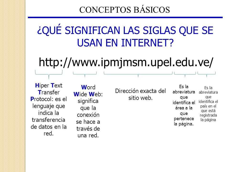 CONCEPTOS BÁSICOS ¿QUÉ SIGNIFICAN LAS SIGLAS QUE SE USAN EN INTERNET http://www.ipmjmsm.upel.edu.ve/