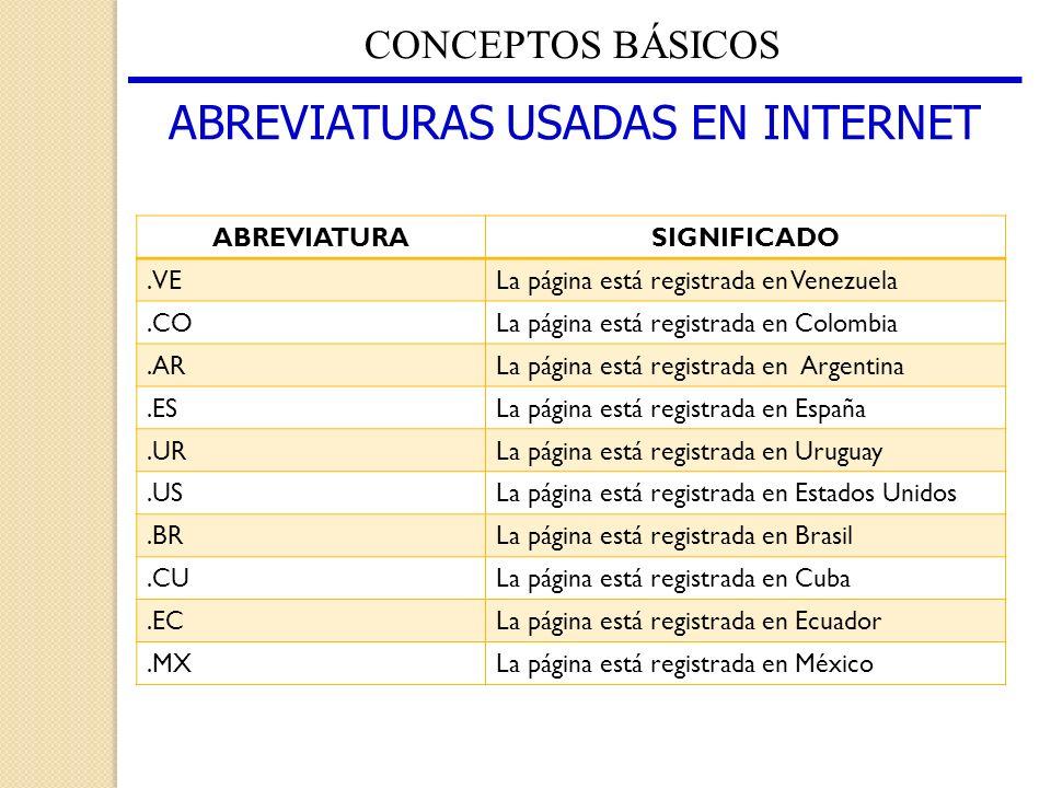 ABREVIATURAS USADAS EN INTERNET