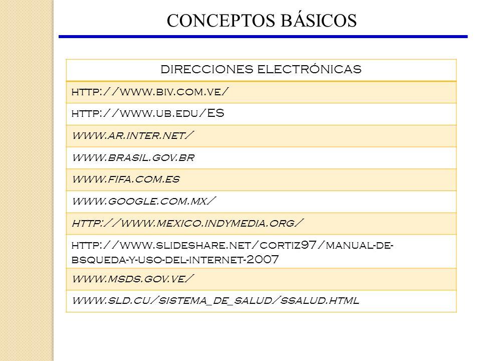 DIRECCIONES ELECTRÓNICAS