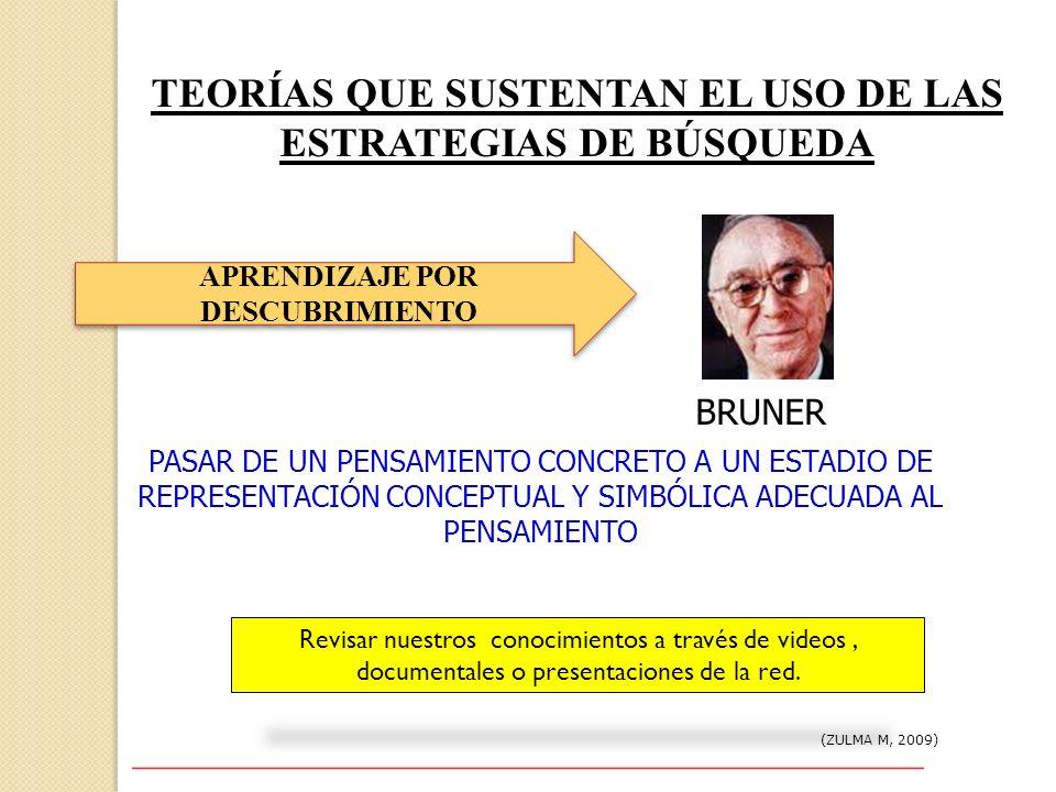TEORÍAS QUE SUSTENTAN EL USO DE LAS ESTRATEGIAS DE BÚSQUEDA