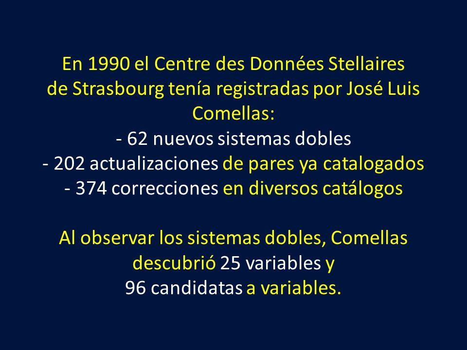 En 1990 el Centre des Données Stellaires de Strasbourg tenía registradas por José Luis Comellas: - 62 nuevos sistemas dobles - 202 actualizaciones de pares ya catalogados - 374 correcciones en diversos catálogos Al observar los sistemas dobles, Comellas descubrió 25 variables y 96 candidatas a variables.
