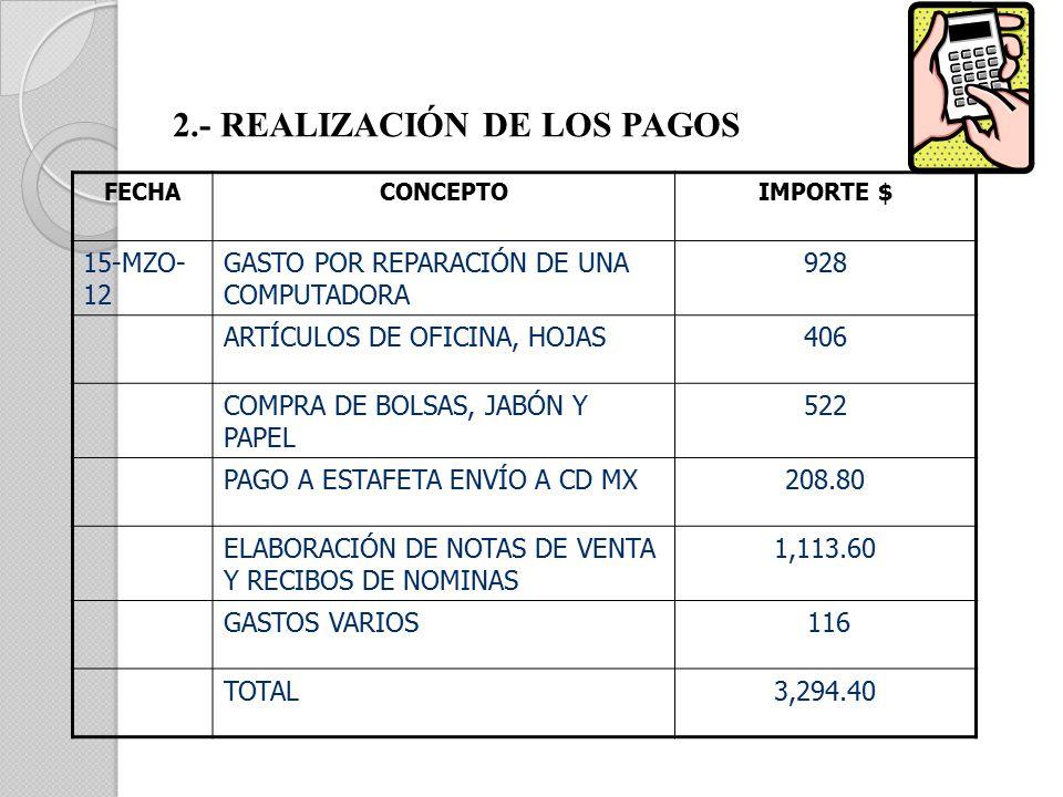 2.- REALIZACIÓN DE LOS PAGOS