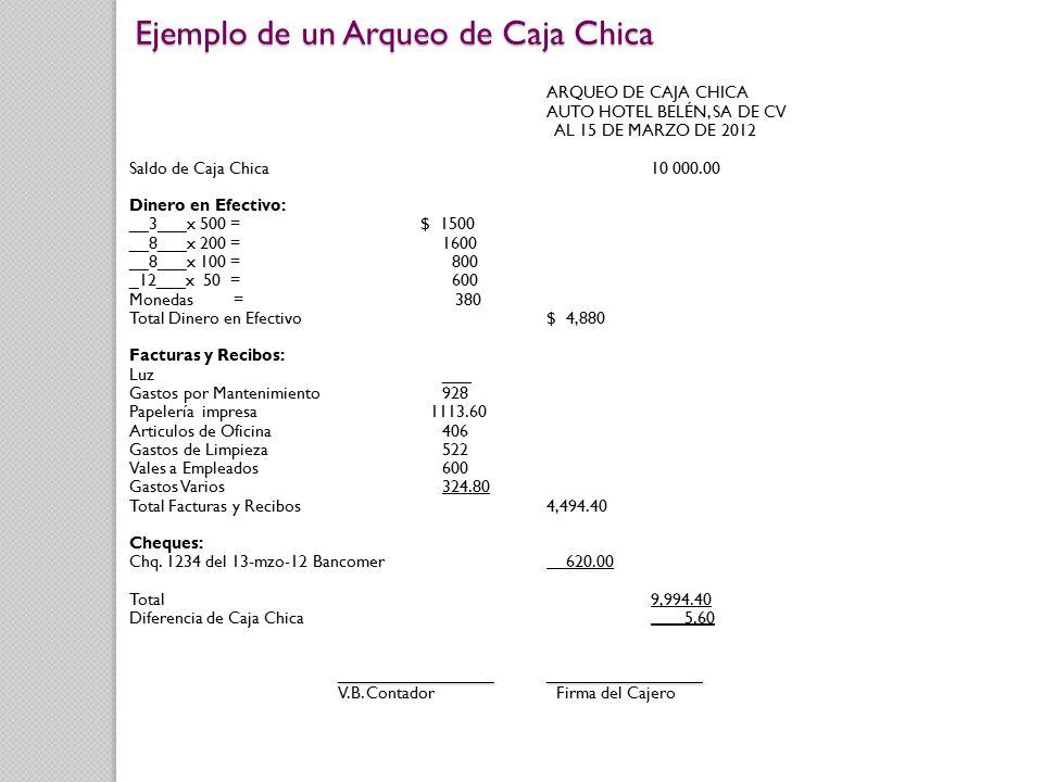Ejemplo de un Arqueo de Caja Chica