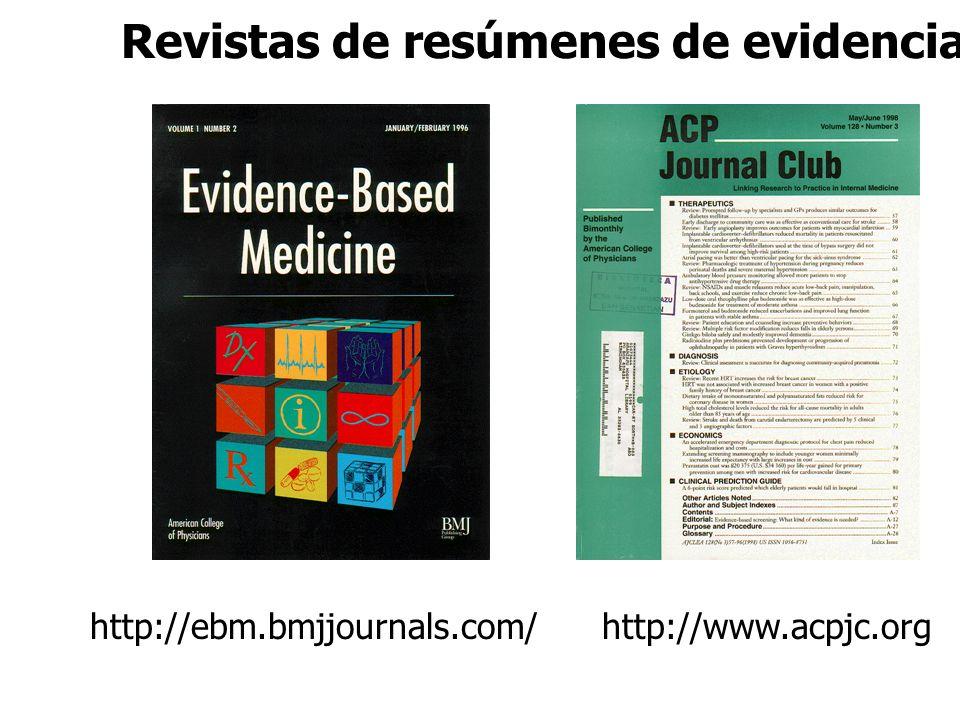 Revistas de resúmenes de evidencia