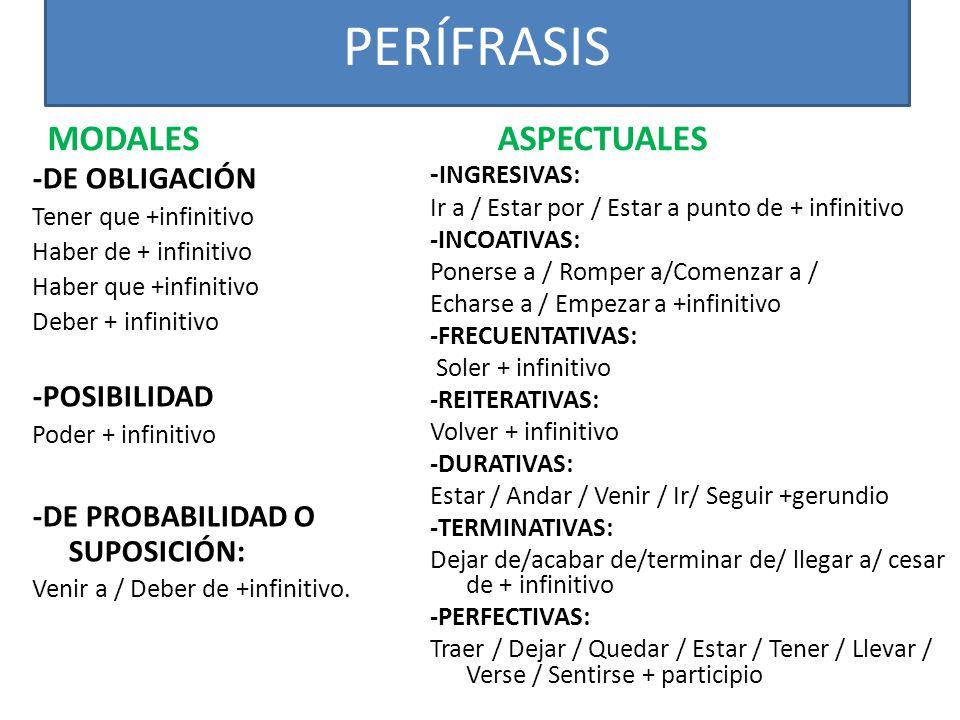 PERÍFRASIS MODALES ASPECTUALES -DE OBLIGACIÓN -POSIBILIDAD