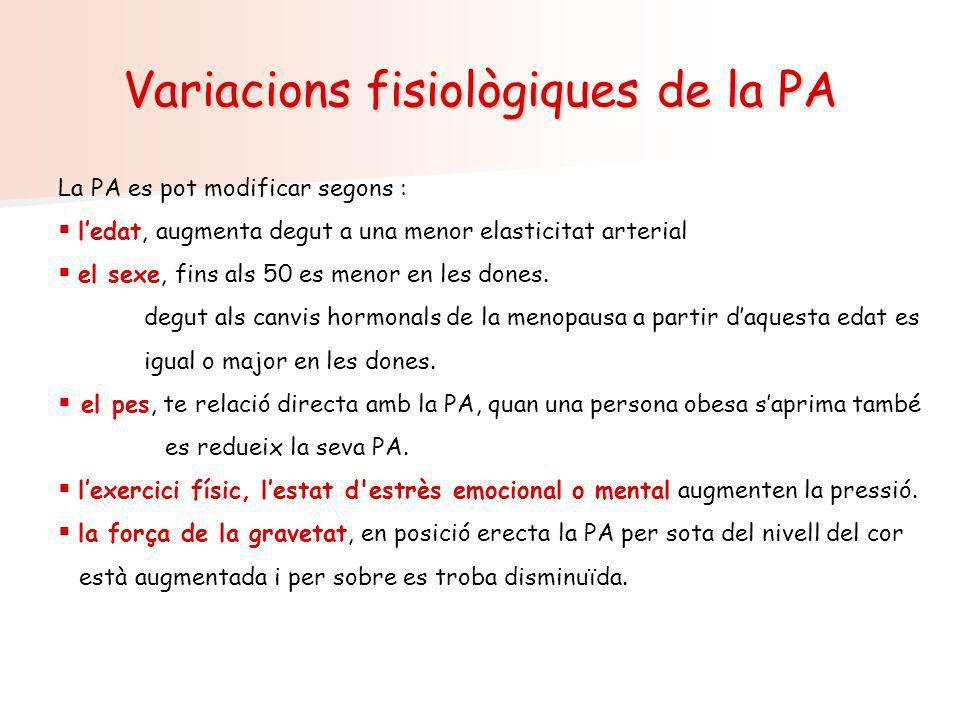 Variacions fisiològiques de la PA